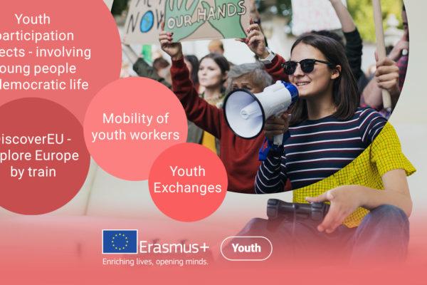 Erasmus+ pre oblasť mládeže: Aktivity participácie mládeže
