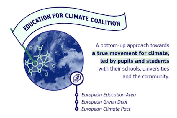 Koalícia pre vzdelávanie v oblasti klímy